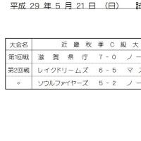 試合結果 5/21 (成年C級)