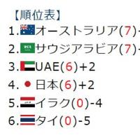 アジア最終予選3戦目、対イラク戦 清武トップ下の英断、そして蛍がハリルを救う