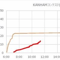KANHAMコンテスト[2017]