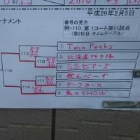 第16回宮城県雪合戦大会 一般の部 Twin Peaks の結果!