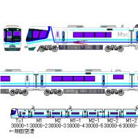 桜島電鉄30000系Mulch-high-express