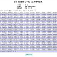 祝・合格(乙種第4類危険物取扱者試験)