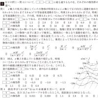 東京都市大学・工学部・物理 1