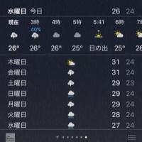 ベトナム・ホイアンのお天気