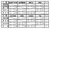 h28新人戦 女子予選リーグ 結果 No2