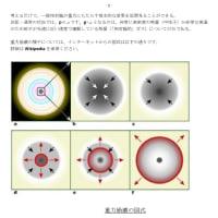 2月25日 特殊相対論における完全流体(その6)