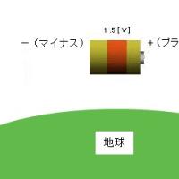 TOITAの「航空無線通信士受験塾」第20期工学第3章半導体・電子管・電子回路 (5)トランジスターの電流増幅率その1
