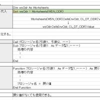 Excel VBA テクニック(201608004)
