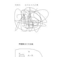 T-式仕事法  第11章 問題解決の方法論画像3