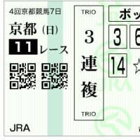 2016 G1 菊花賞 回顧録