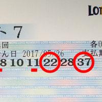 ロト7第214回抽選結果