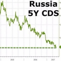 STペテルブルク国際経済フォーラム:ロスネフチが元気みたいだ