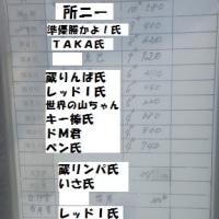 2017/6/13   6/11(日)西の谷池親睦大会