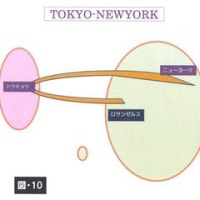 TOKYO-NEWYORKコンセプト1983-(91)