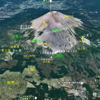 北になし南になしてけふいくか富士の麓をめぐりきぬらむ。
