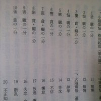 第三能変 第四 随煩悩の心所について (7) 結前生後 頌曰 (1)