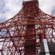 5月12日~14日の富士・東京旅行