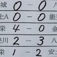 選手権大会2次予選(1日目)