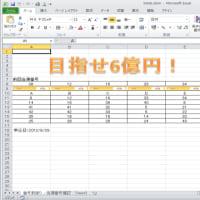 捲土重来Excel VBAでロト6の自動番号割振りと当選番号確認プログラムを作りました