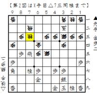 中四国大会 part2