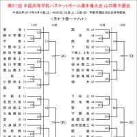 [組合せ]第61回中国高校選手権山口県予選会