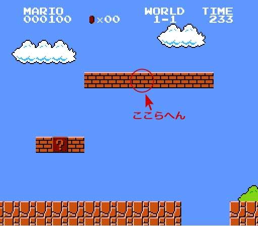 ファミコン懐古録 ~スーパーマリオブラザーズ