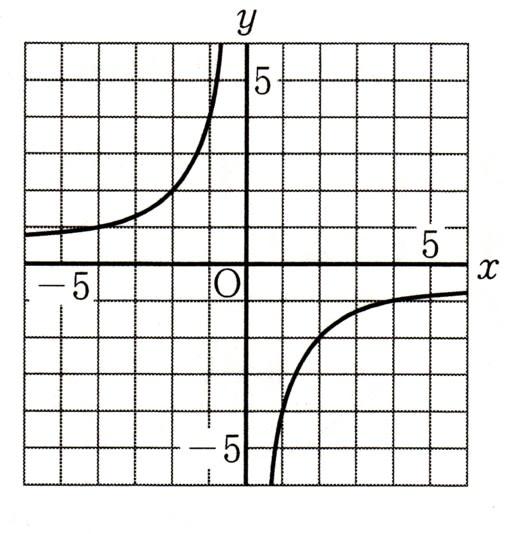 Proportionality Mathematics : 中学数学 練習問題 : 中学