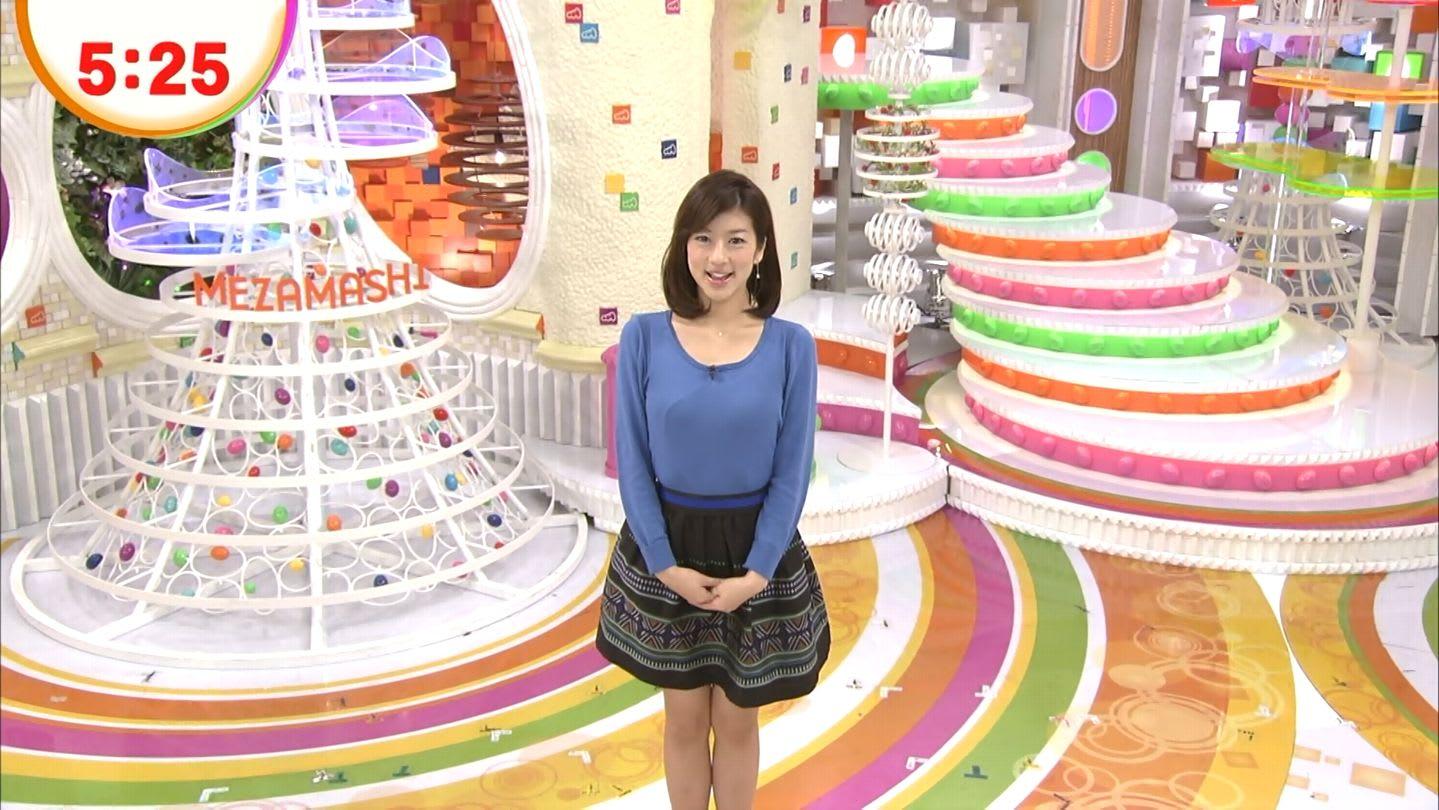上からのアングルで撮られるアナウンサー、生野陽子