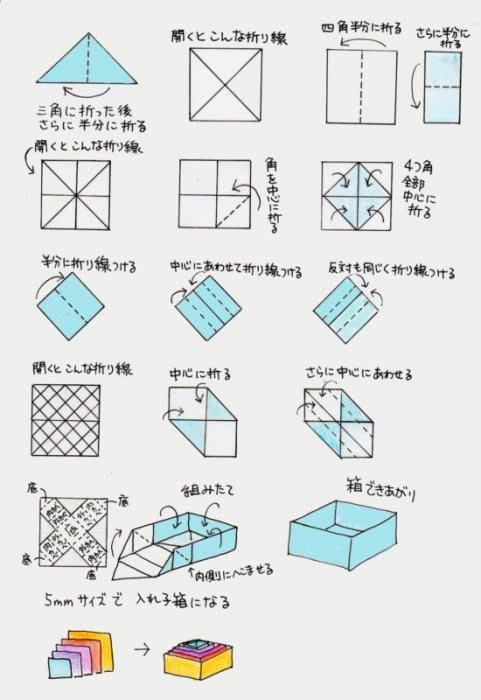 すべての折り紙 a4用紙 折り方 : 入れ子箱折り方説明図 ...