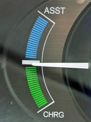 インサイトのモーター駆動/回生発電動作表示