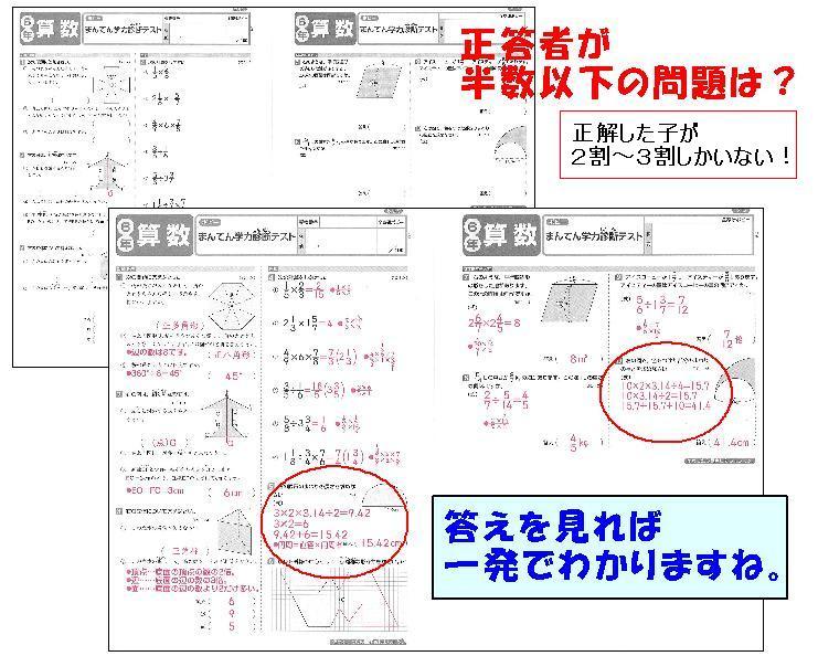 漢字 3年生の漢字テスト : すいません大人の事情で問題 ...