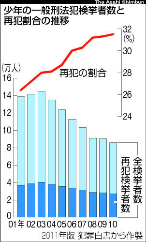 薬物乱用の現状と対策 - mhlw.go.jp