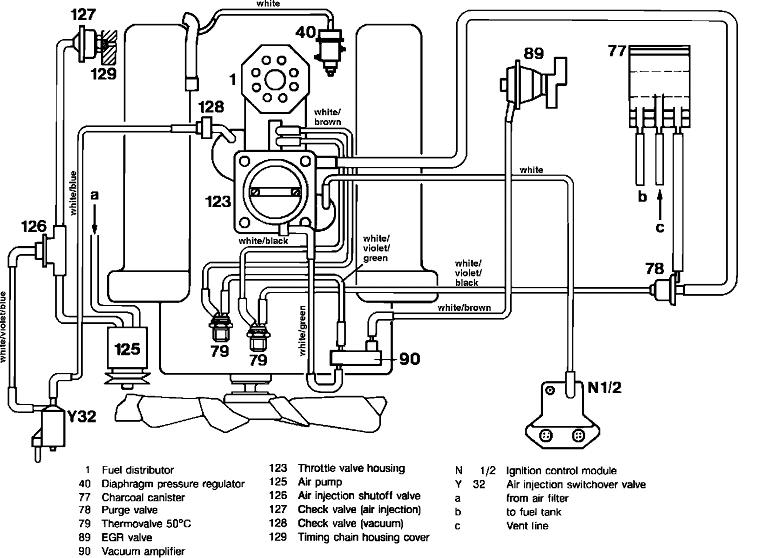 Wiper Motor Wiring Diagram For 1995 Windstar furthermore 1984 Mercedes Benz W126 Engine Diagram in addition Acc Climate Control Wiring Diagrams in addition Door Lock Vacuum Motor 56388 additionally Free Car Repair Manuals Downloads. on wiring diagram mercedes w123