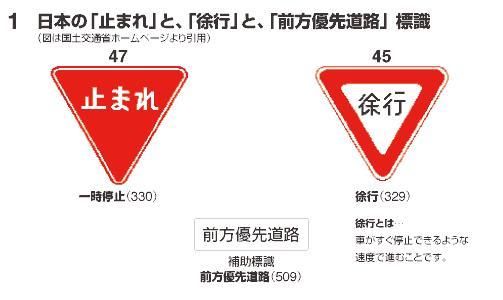 交差点で一方が優先道路の場合の事故|交通事故の …