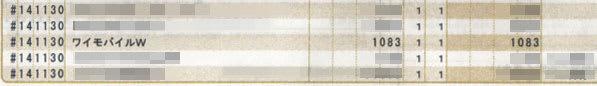 クレジットカードの請求内訳にひっそりと「ワイモバイルW」の文字