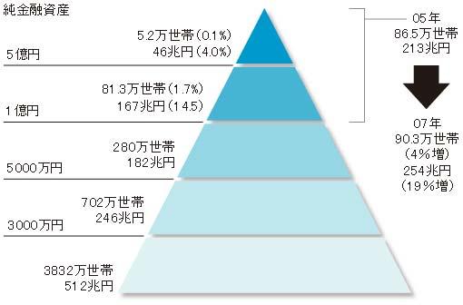 カレンダー 1年間カレンダー : Japanese Kanji Dictionary