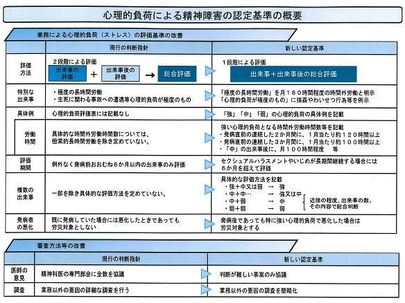 労働相談センター・スタッフ日記