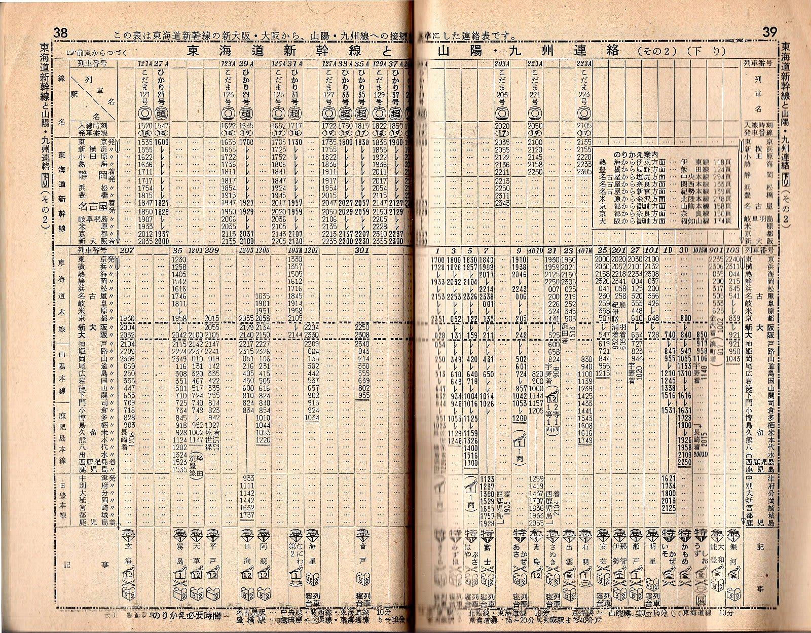 「寝台列車論」のブログ記事一覧-国鉄があった時代blog版