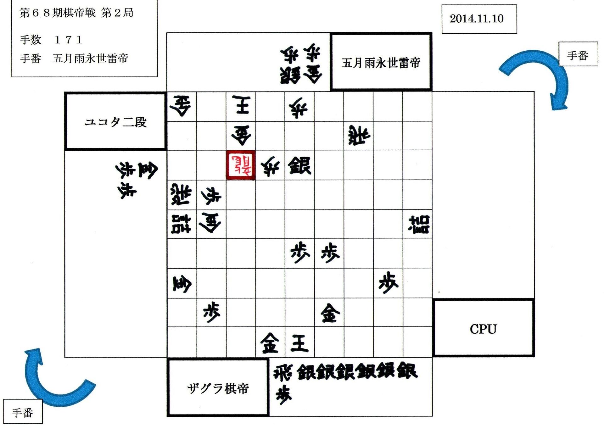 日本四人将棋執行機関
