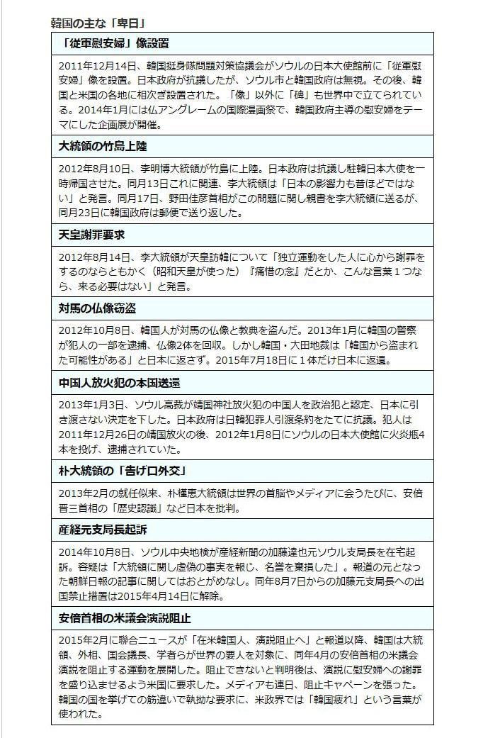 【社会】保育所潰して韓国に媚びる舛添都知事に「日本死ねママ」はなぜ怒らないのか?★2 [無断転載禁止]©2ch.net YouTube動画>9本 ->画像>137枚