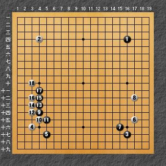 <b>大斜定石</b> - みちのく囲碁日記(時々絵手紙)