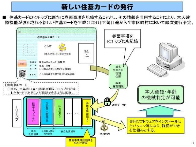 Juki20081215_01