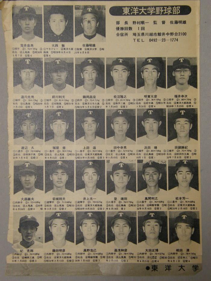 さくら清修高校野球部試合日程・結果  年/栃木県の高校野球 - 球歴.com