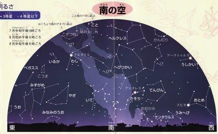 ギリシャ神話の英雄の星座なのに、主星のラス・アルゲチをはじめ、すべての星... 夏の星座から♪ヘ