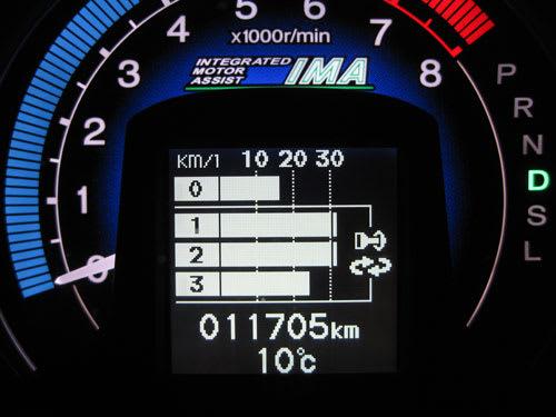 マルチインフォメーションディスプレイの平均燃費履歴
