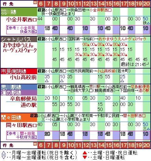 小山駅西口発バス時刻表