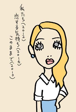 西野カナの似顔絵