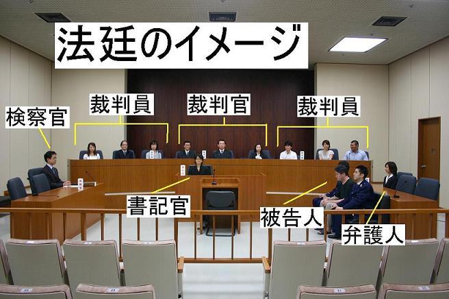 法廷のイメージの画像