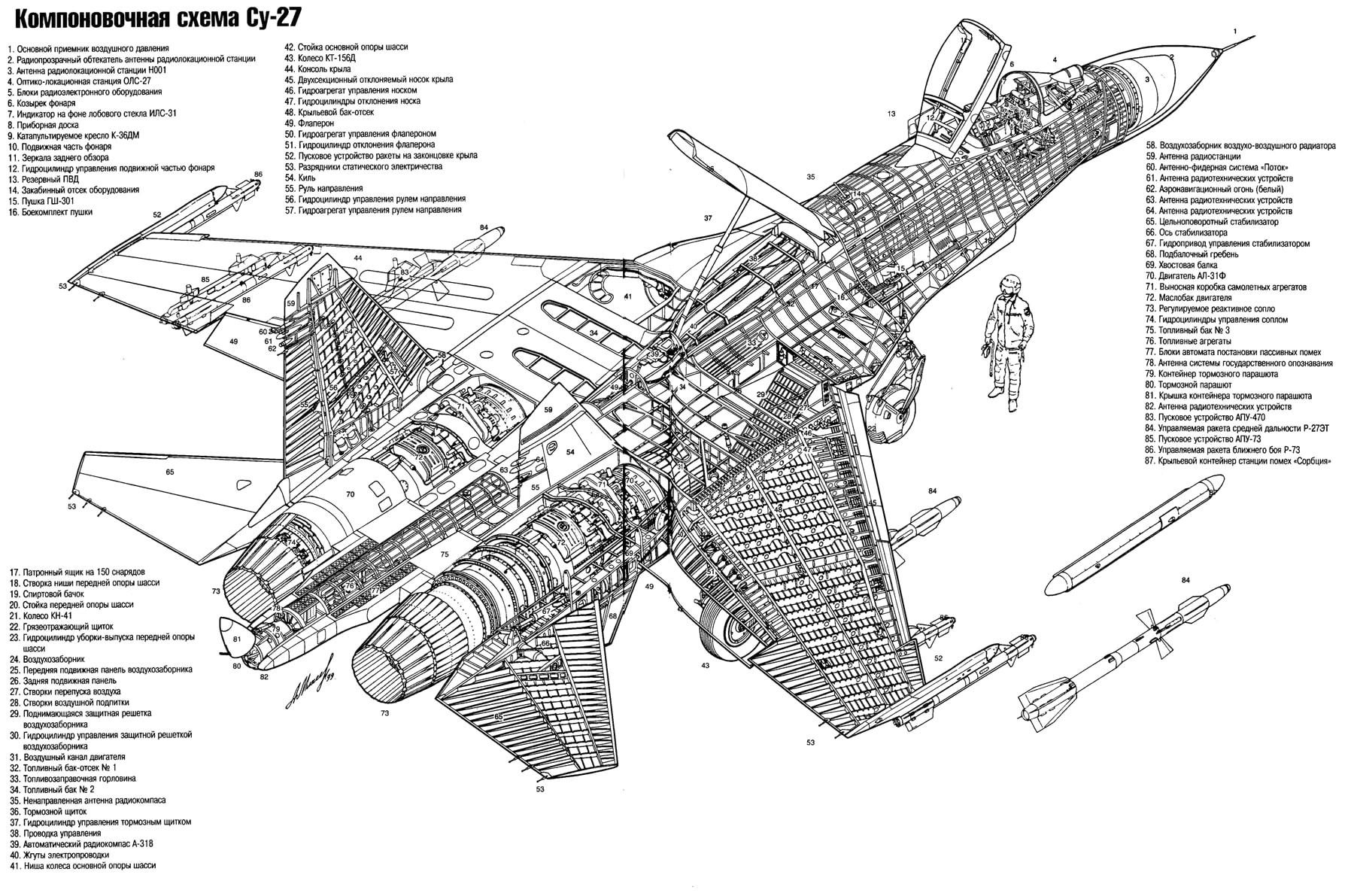 Su 27 (航空機)の画像 p1_36