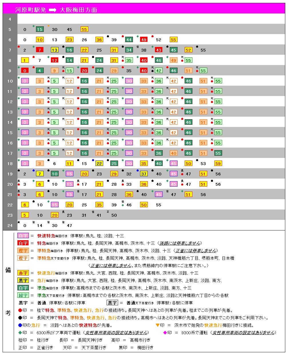 西院 時刻 阪急 表 駅